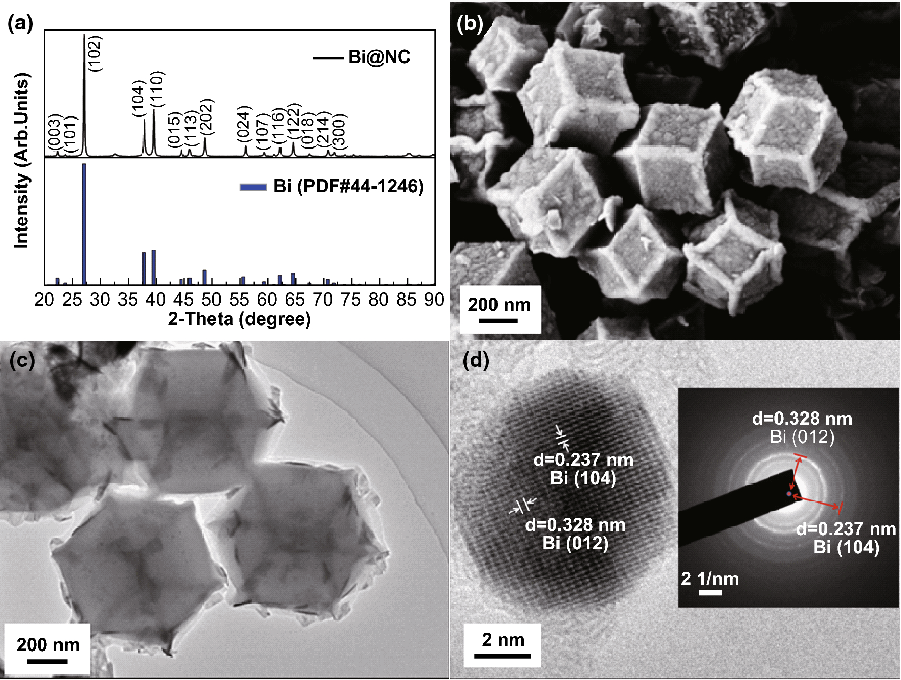 Bi Nanoparticles Anchored in N-Doped Porous Carbon as Anode