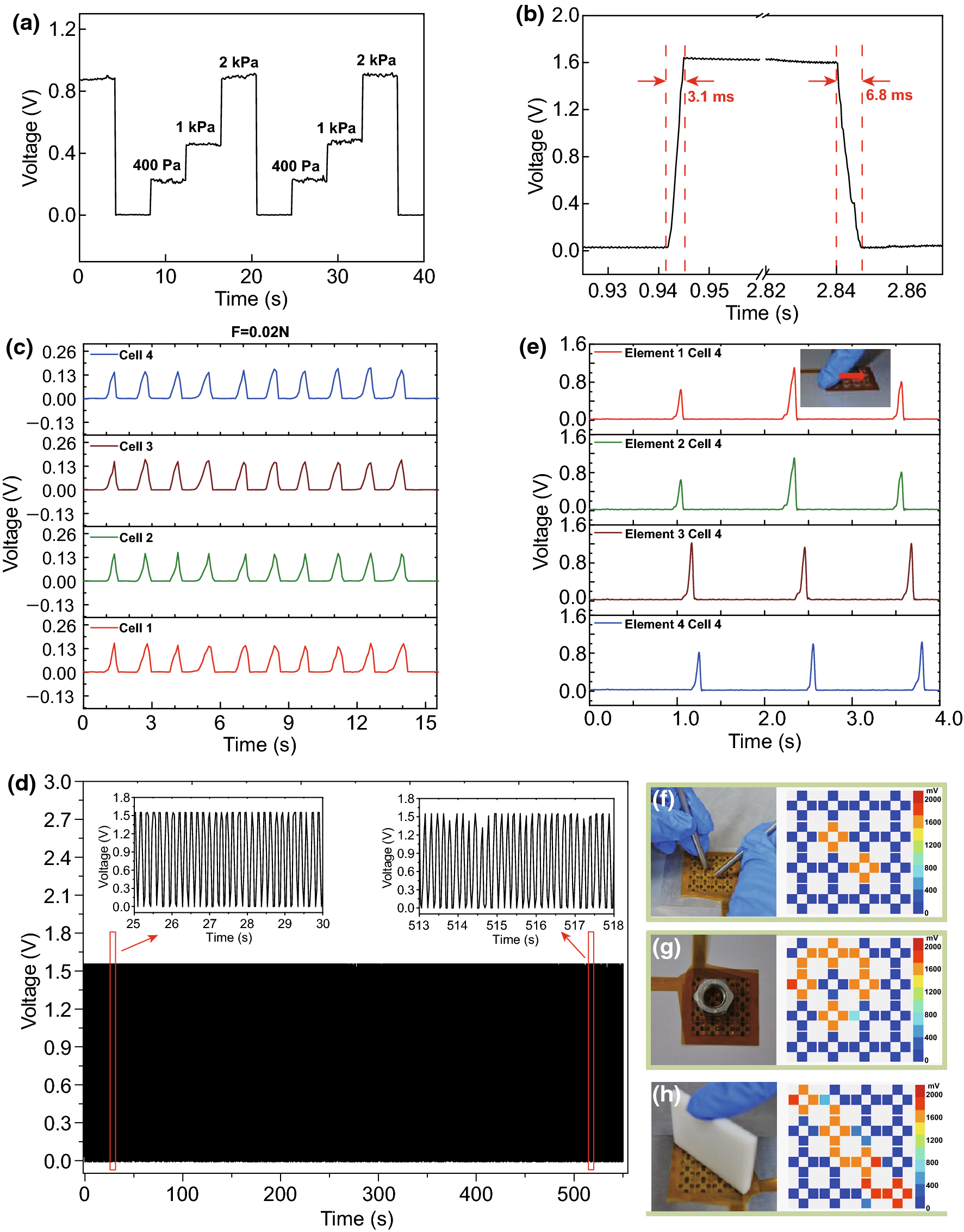 Flexible Tactile Electronic Skin Sensor with 3D Force Detection