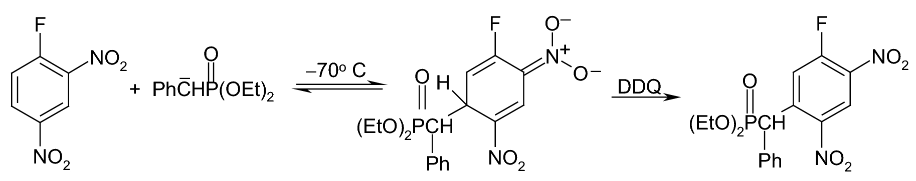 Nucleophilic substitution in nitroarenes: a general