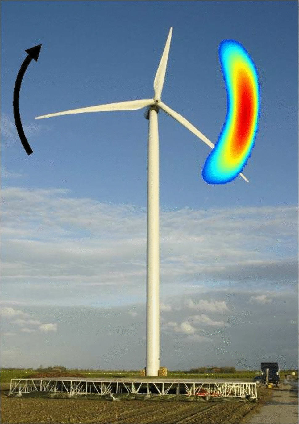 A Review of Wind Turbine-Generated Infrasound: Source, Measurement