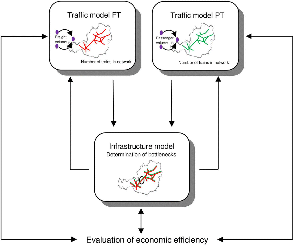 Dispatching and Rescheduling Tasks and Their Interactions