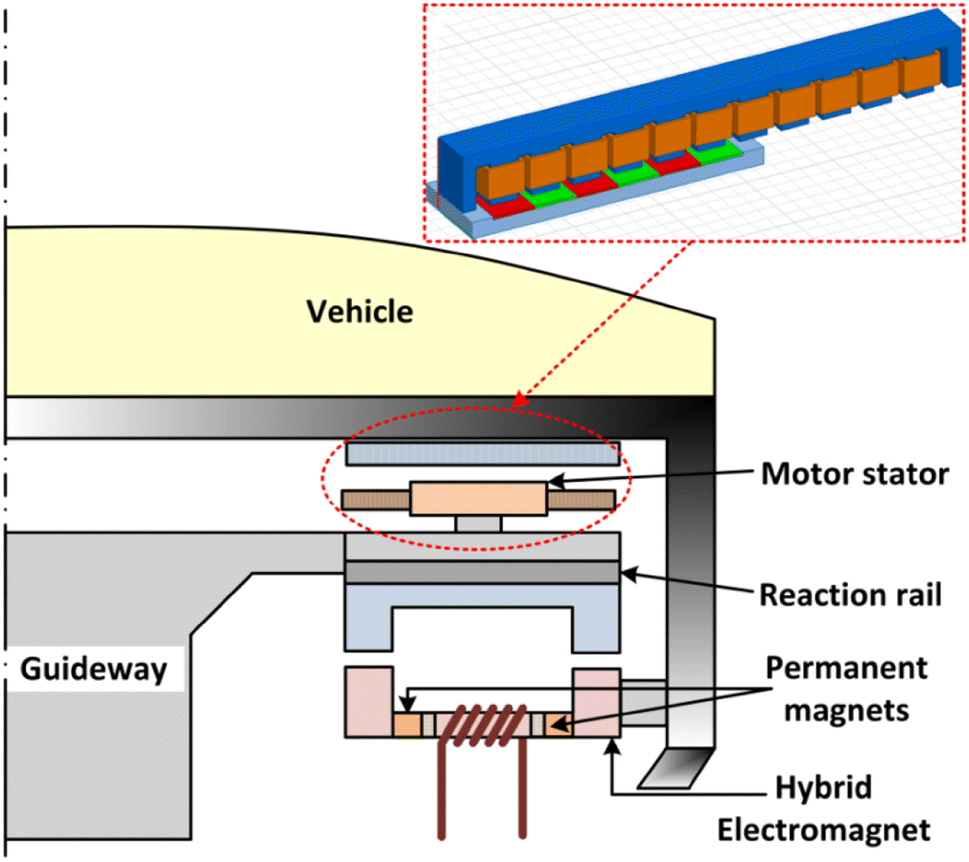 Maglev Generator Installation Wiring Diagram on