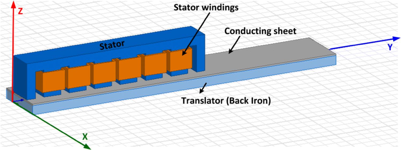 Electrical Components of Maglev Systems: Emerging Trends | SpringerLink