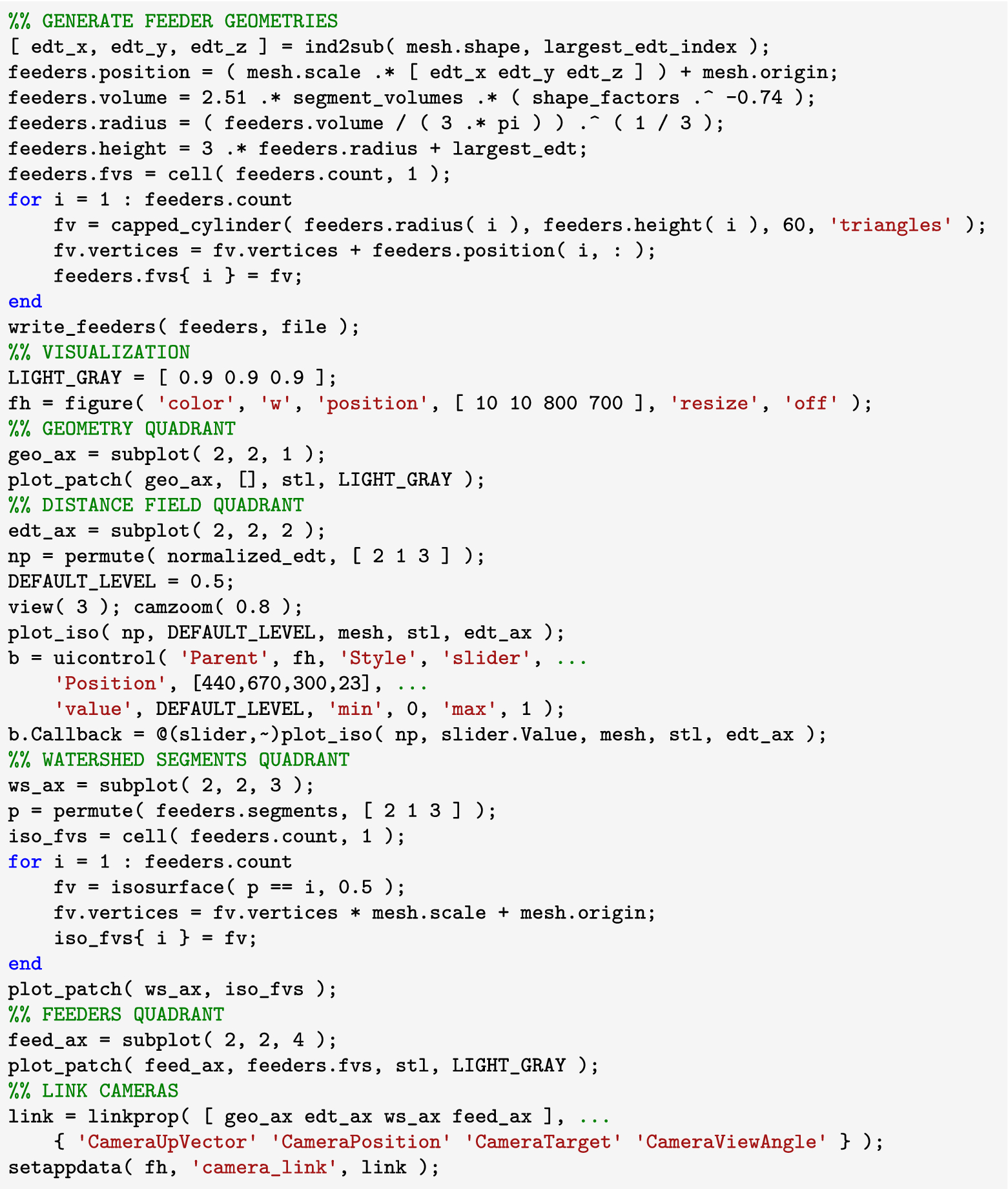 Open-Source MATLAB Code for Hotspot Identification and