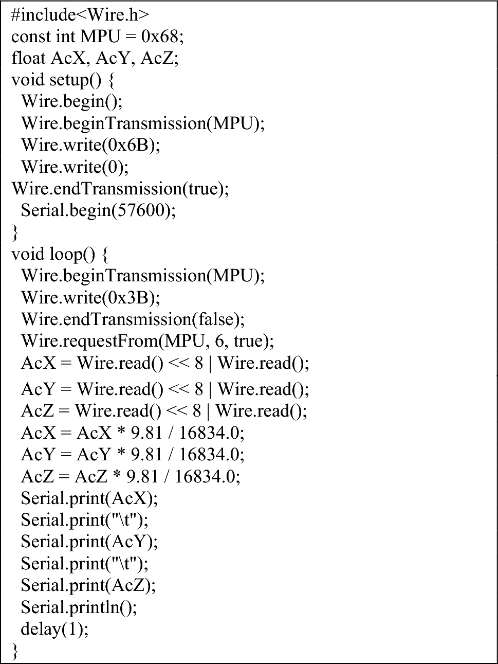 Determining Structural Resonance Frequency via Low-Cost