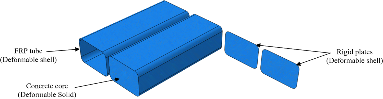 3D Finite Element Modeling of FRP-Confined Rectangular Short