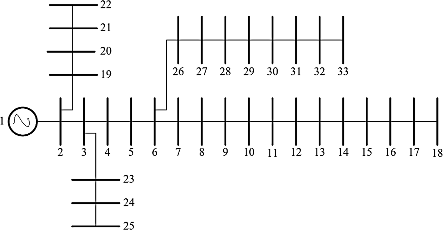 Optimal Sizing and Placement of Capacitors in Radial Distribution
