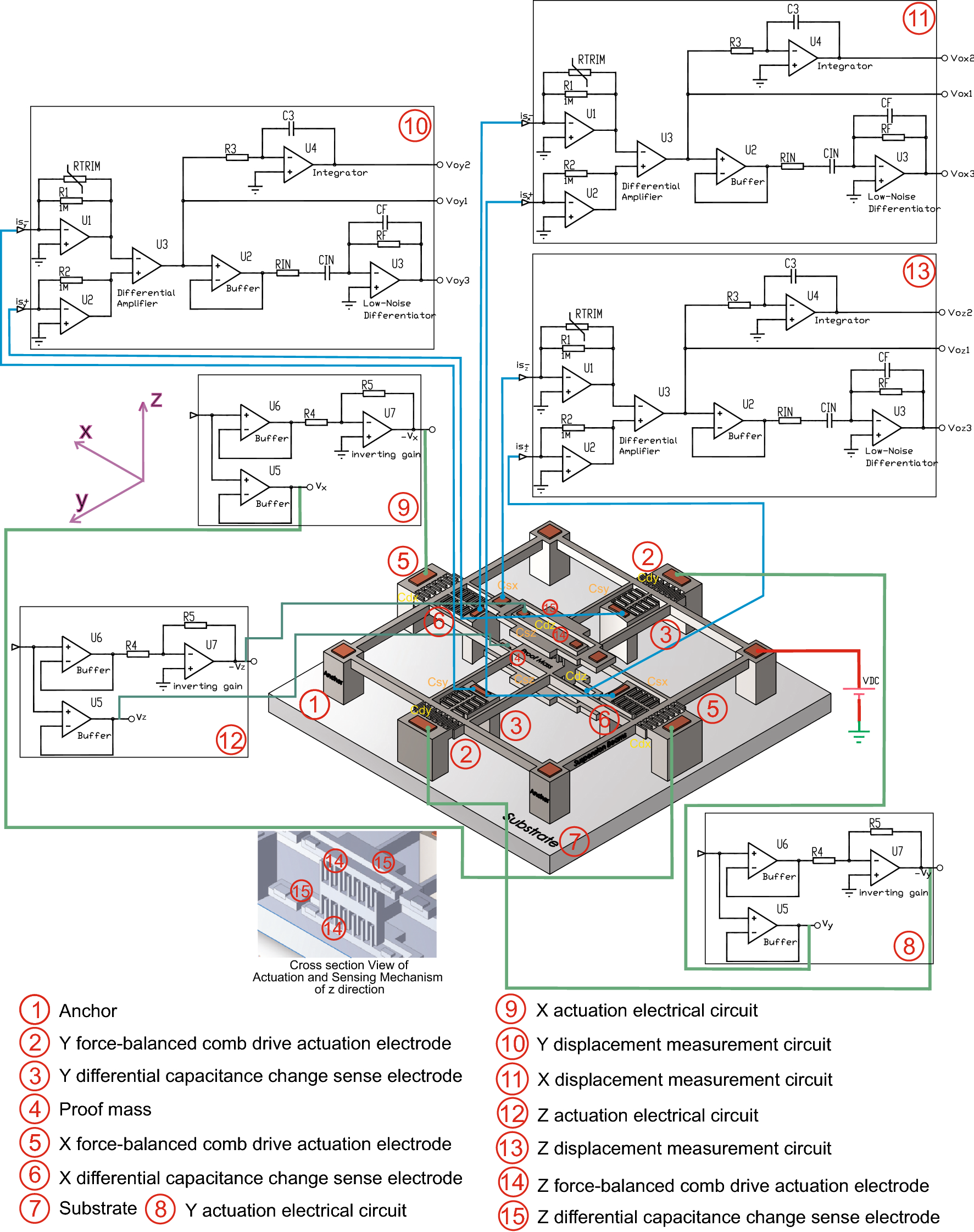 A Composite Adaptive Controller Design For 3 Dof Mems Vibratory Displacementtypeaccelerometercircuitdiagrampng Open Image In New Window