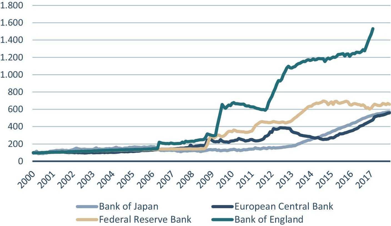 Nov. 2009. wird die jüngste Rezession im Euro-Währungs-.