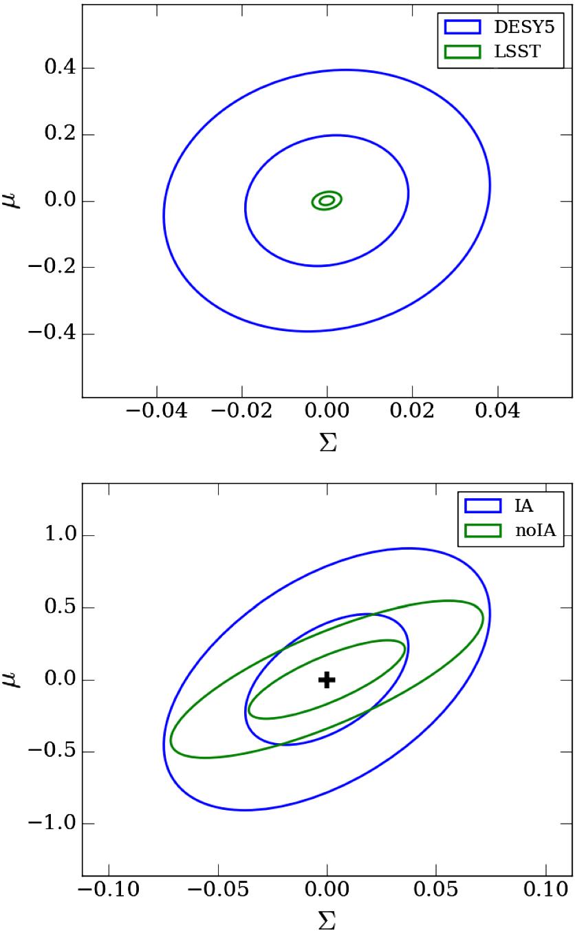 Testing general relativity in cosmology   SpringerLink