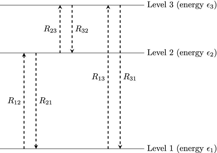 Monte Carlo radiative transfer | SpringerLink