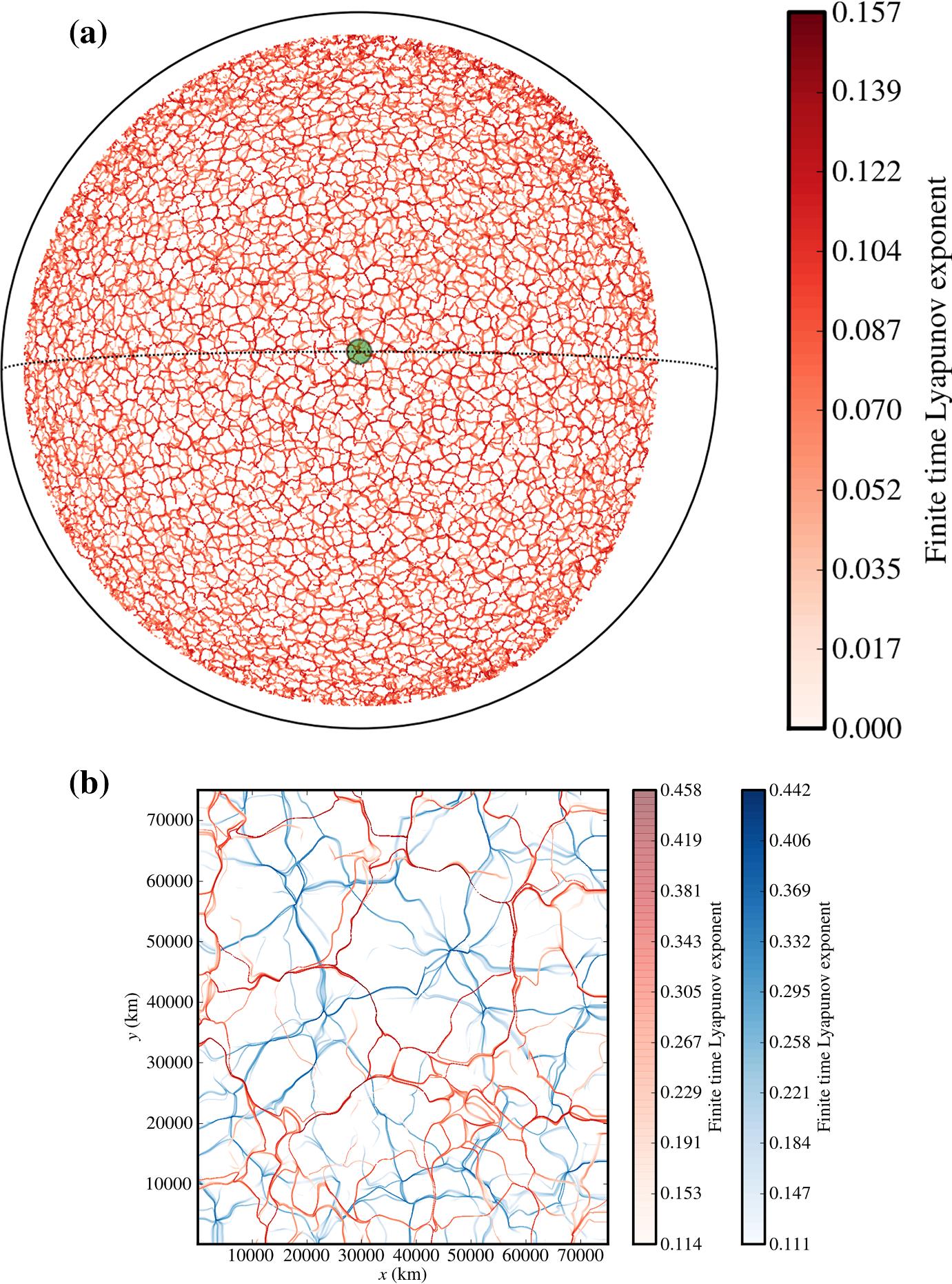 The Sun's supergranulation | SpringerLink