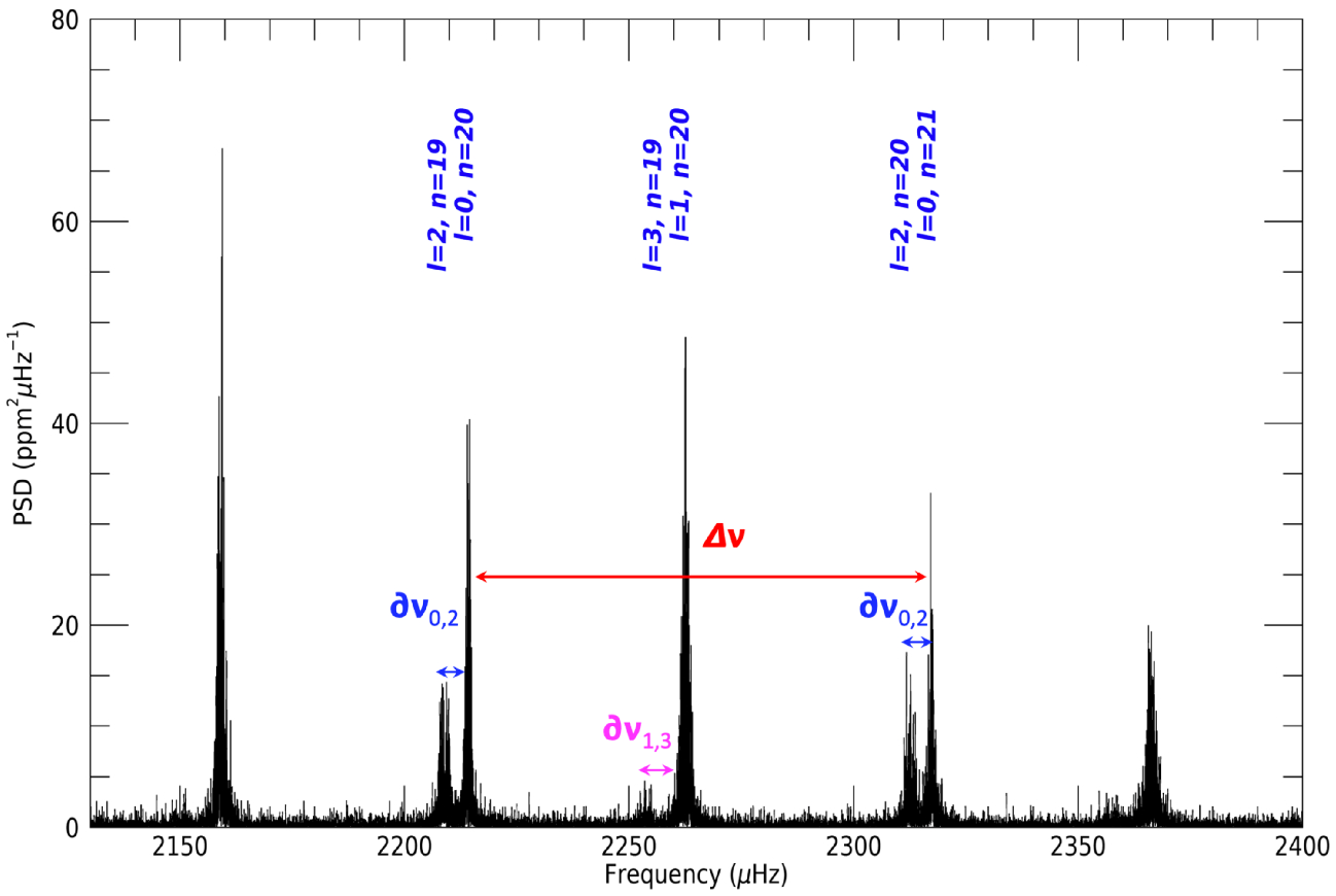 separations lagar i NC dating definiera AMS Radiocarbon dating