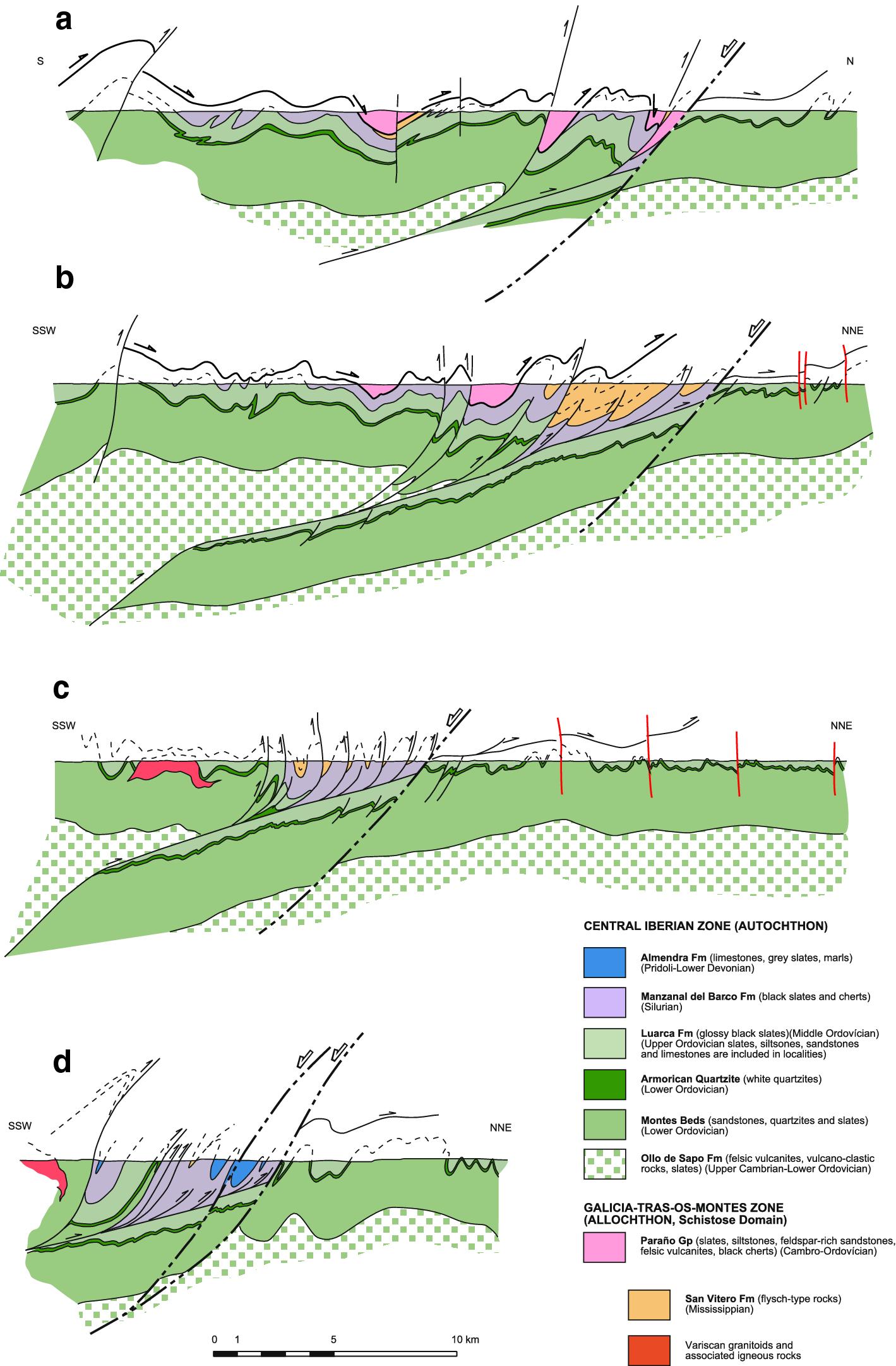 Geodynamic evolution of the San Vitero basin, a foreland