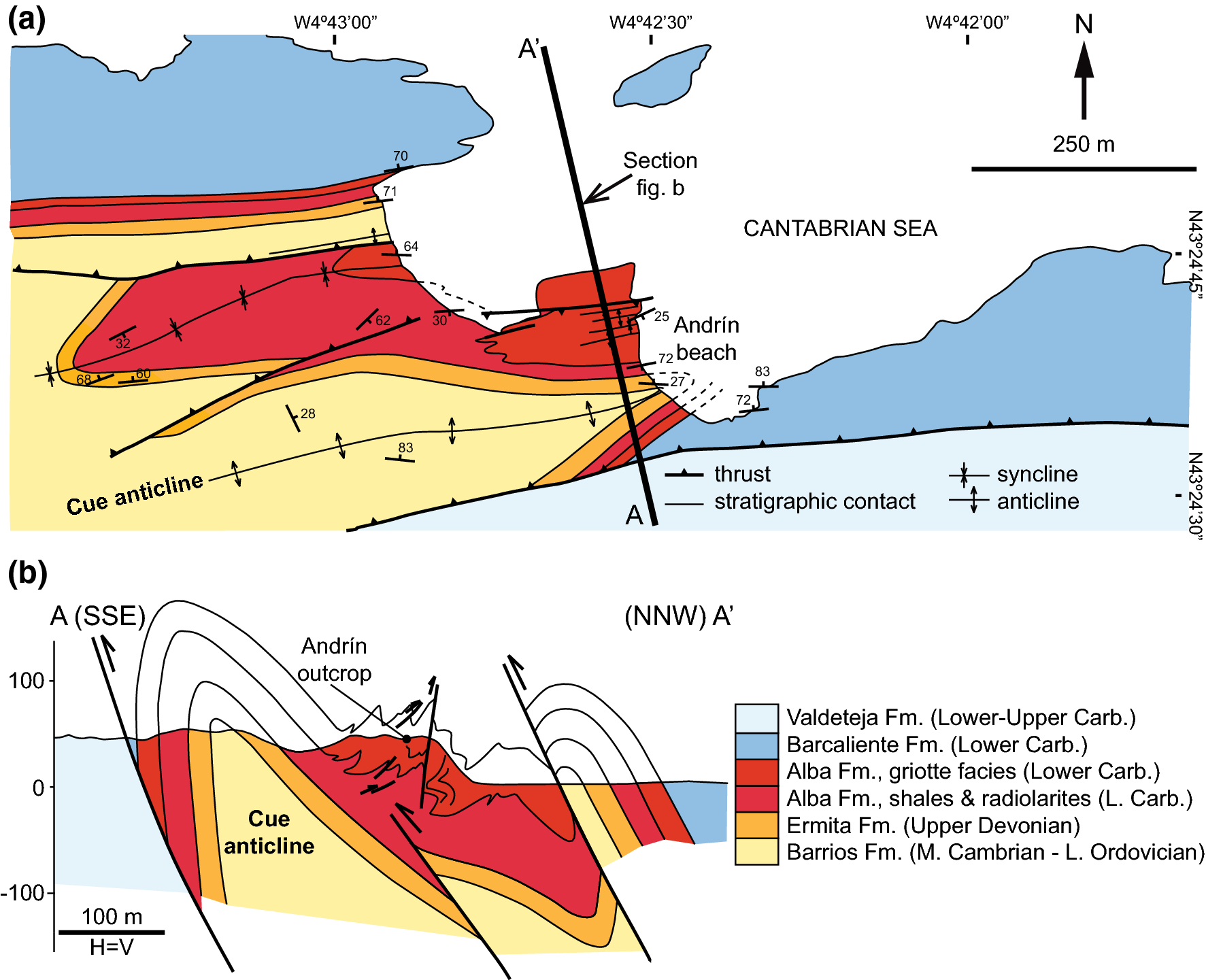 Geological interpretation of two virtual outcrops of