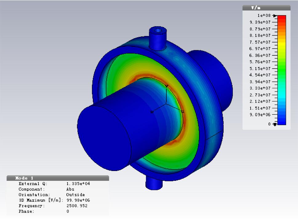 Design and simulation of cavity BPM for BEPCII | SpringerLink