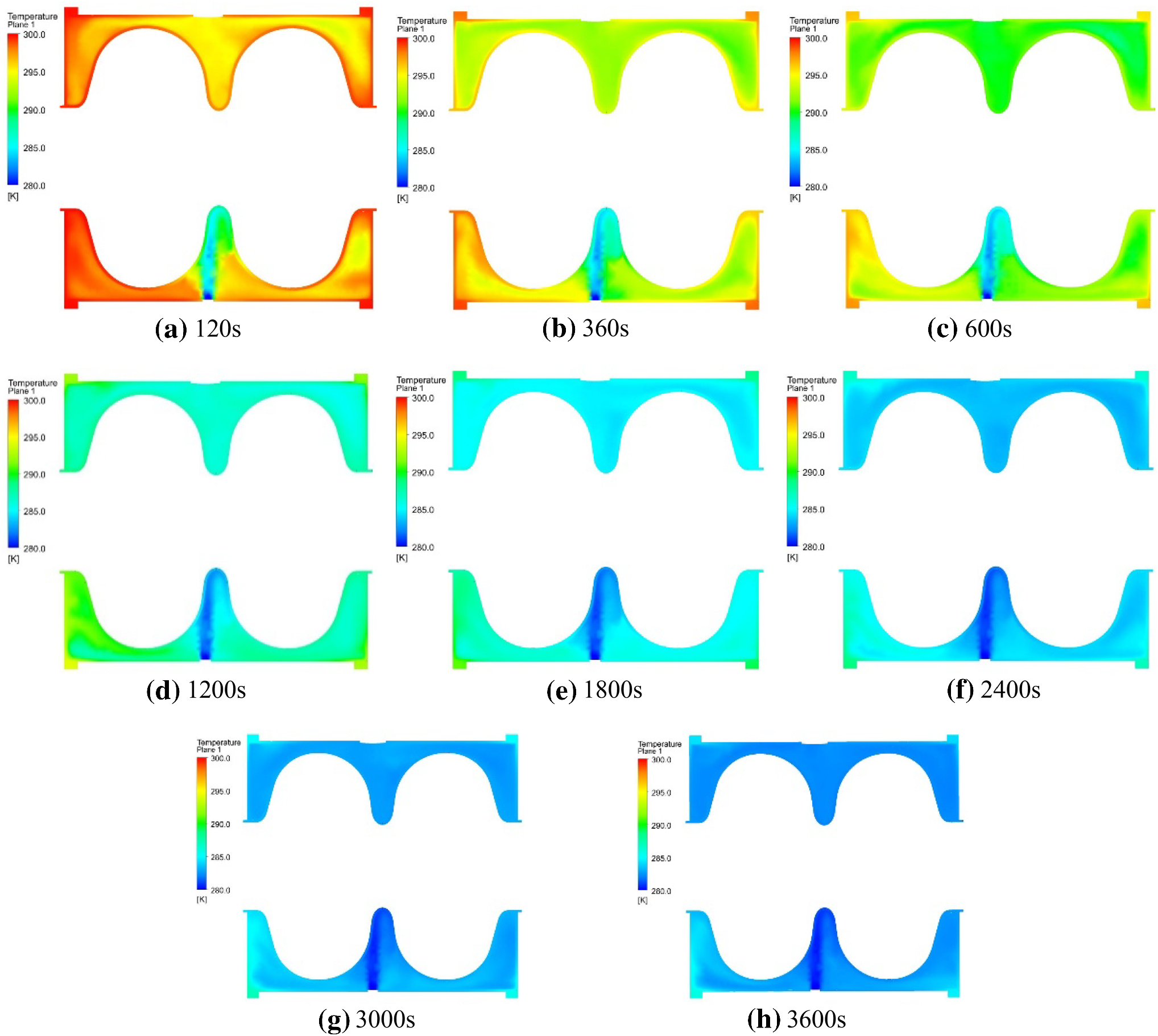 Unsteady numerical simulation on helium cooldown process for