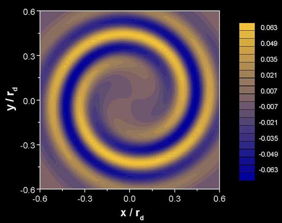 Vortex in plasma | SpringerLink