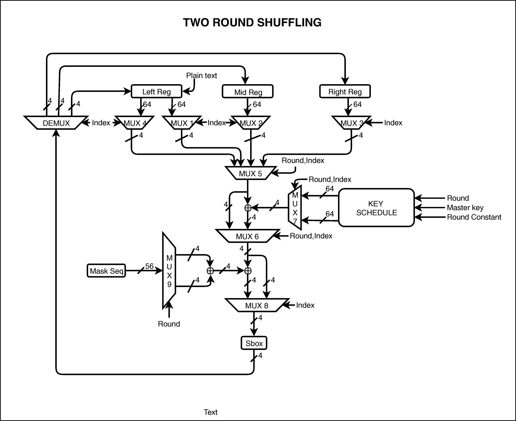 Lightweight Design For Security Strategies Combined Logic Diagram 2 Bit Demultiplexer Open Image In New Window