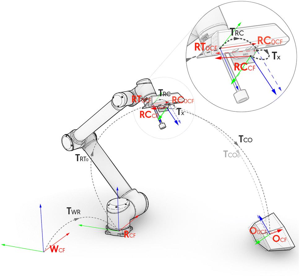 BIM-assisted object recognition for the on-site autonomous