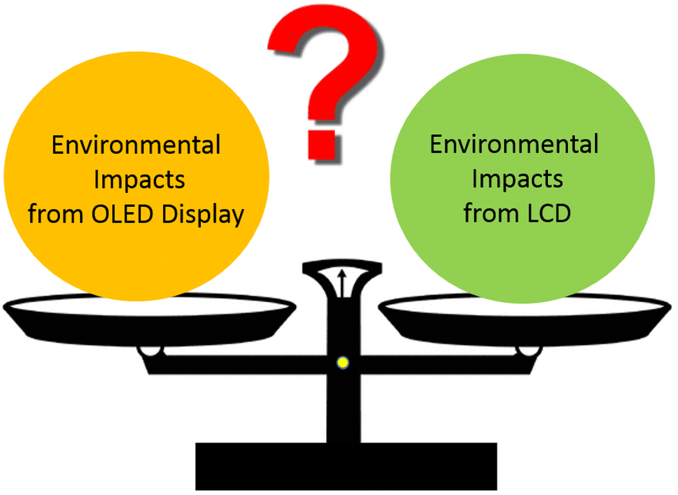 Environmental Effects of the Technology Transition from Liquid