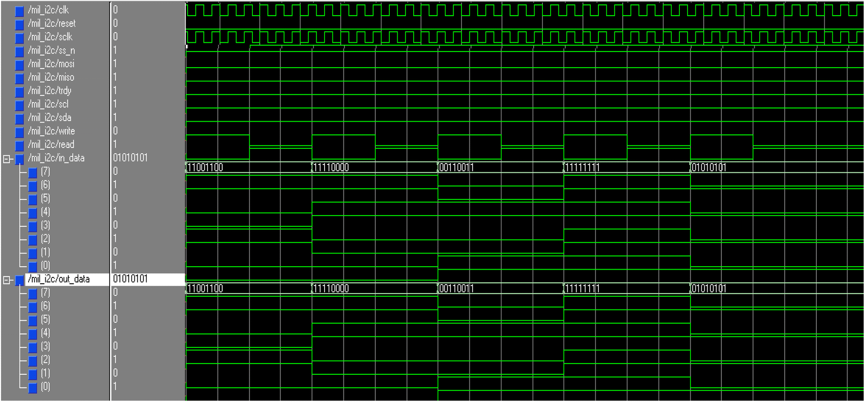 Design and implementation of I2C interface on FPGA for space