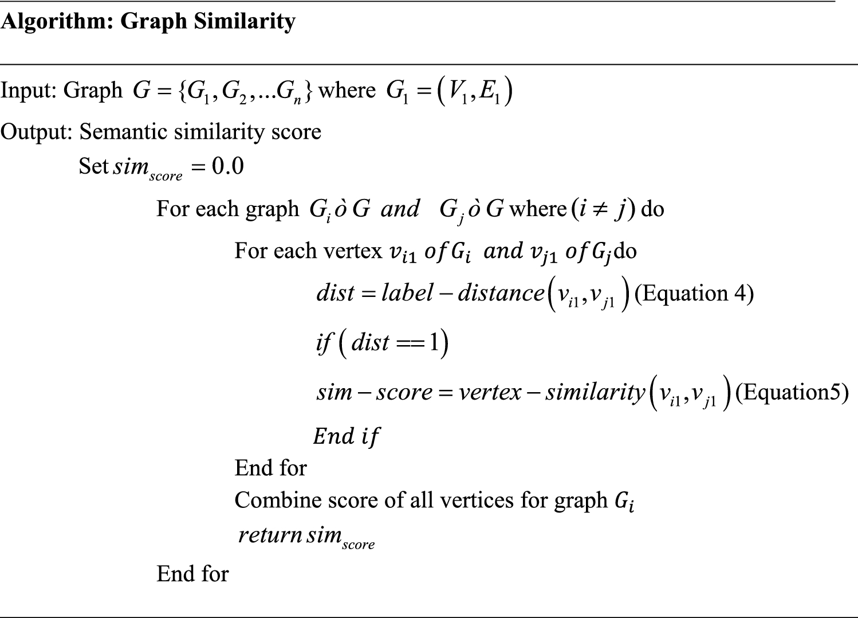 Concept based document similarity using graph model | SpringerLink