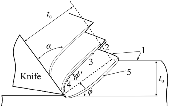 Homogeneous and Localized Deformation in Poly(Methyl