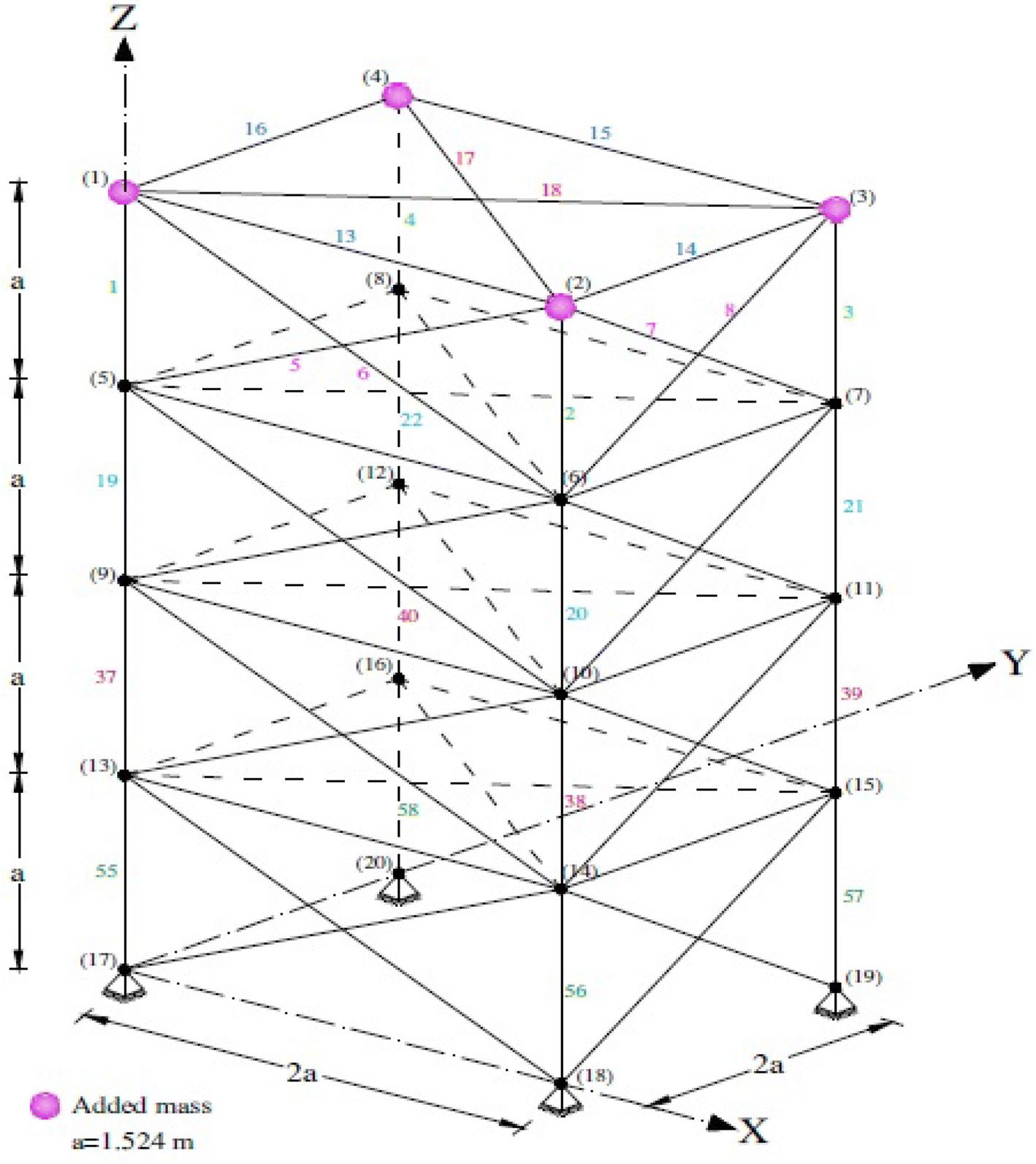 Damage Detection Of Truss Structures By Hybrid Immune System And Free Body Diagram Open Image In New Window