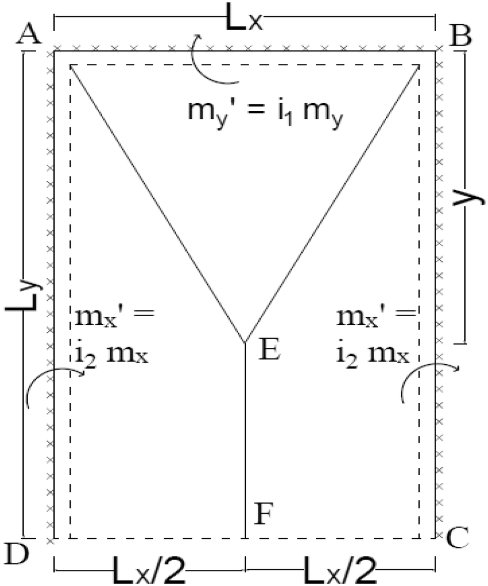 Analysis of reinforced concrete rectangular slabs with three