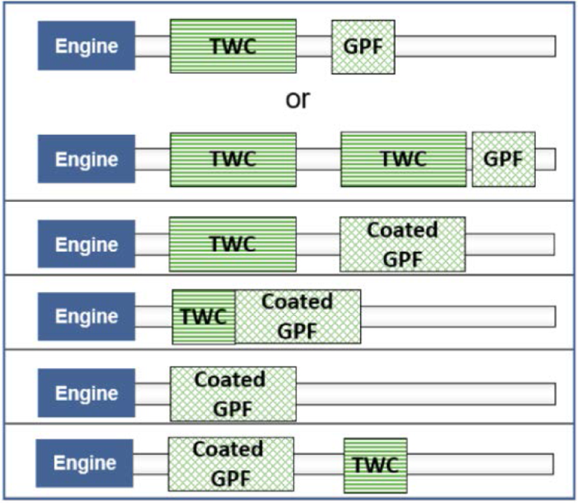 Recent Progress in Automotive Gasoline Direct Injection