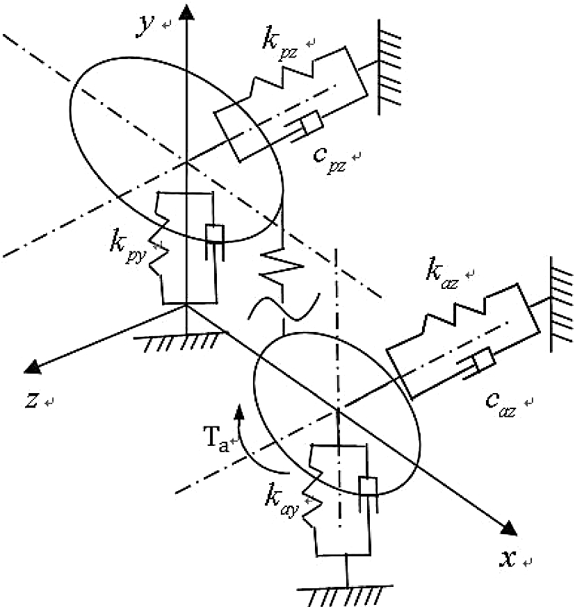 Parameter Study and Improvement of Gearbox Whine Noise in