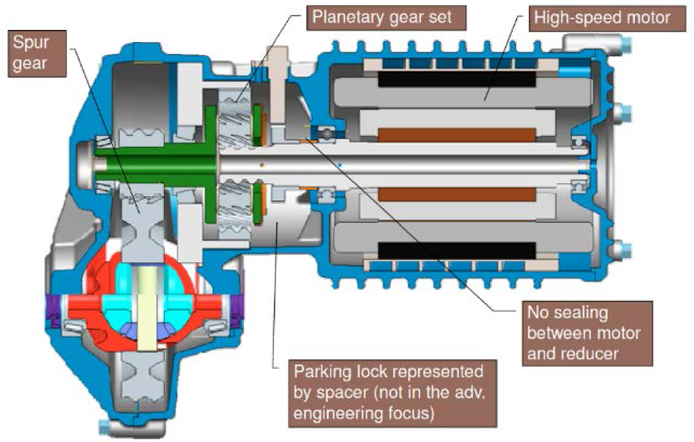 Progress in Automotive Transmission Technology | SpringerLink