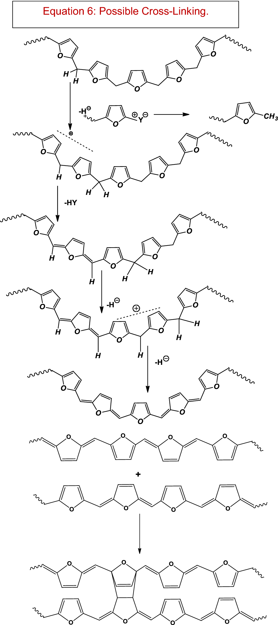 Furfuryl Alcohol a Versatile, Eco-Sustainable Compound in
