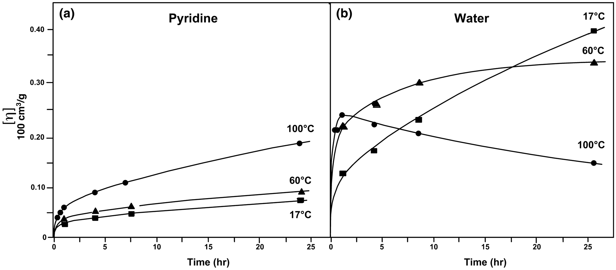 f157feadb9d2 Polyamidoamines: Versatile Bioactive Polymers with Potential for ...