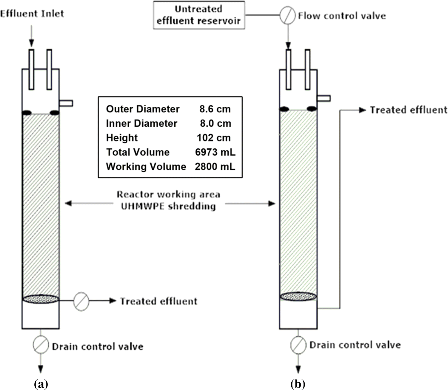 Application of a downflow microaerophilic fixed film (DFMFF) reactor