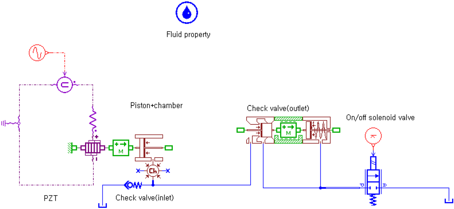 Pressurization Characteristics Of A Piezoelectric Hydraulic Pump For Figure 16 Brake System Schematic Diagram Fig 4