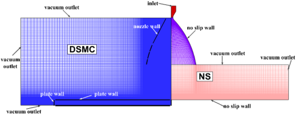 Investigation on the Interface Smoothing of Coupled N–S/DSMC Method