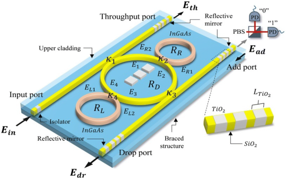 Broadband photon squeezing control using microring embedded