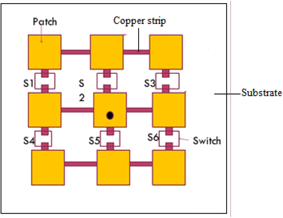 Fault tolerance of reconfigurable pixel antenna using graph