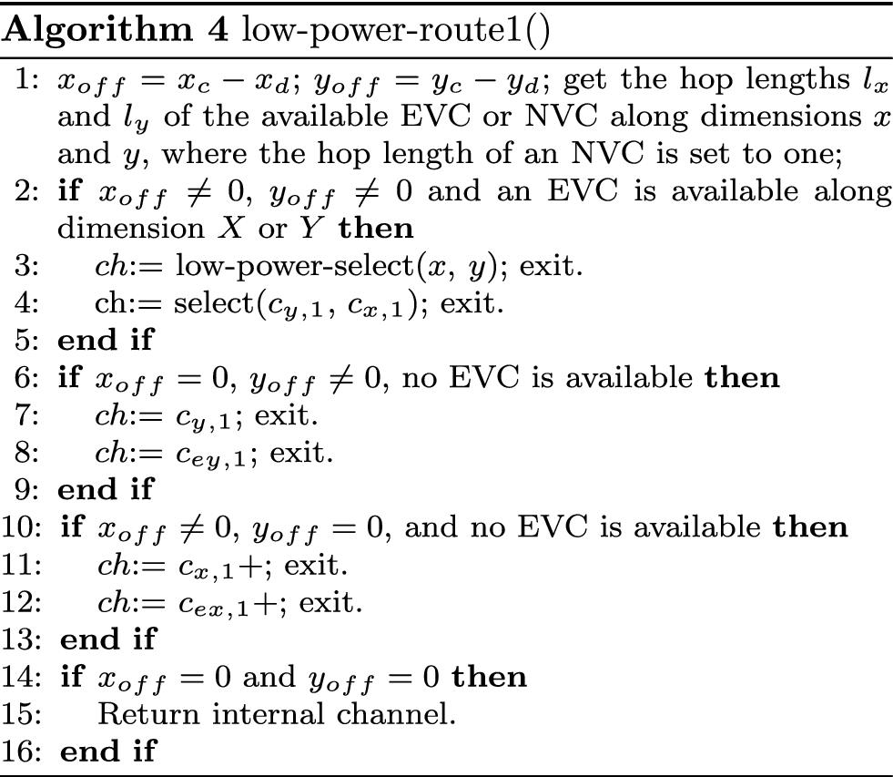 Low-power and high-performance adaptive routing in on-chip networks
