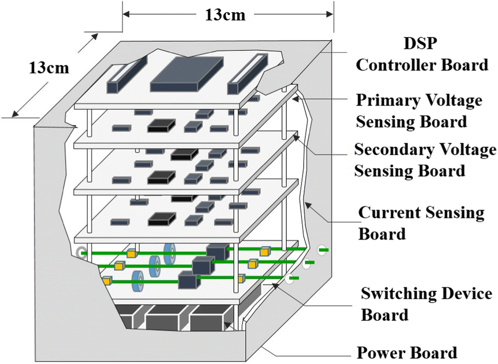 A Study on the Miniaturization of a Protective Device for ... on