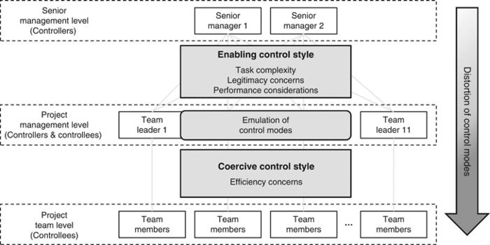 what is organizational culture essay behaviours