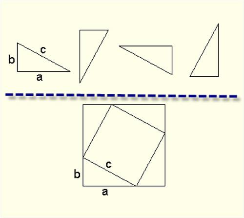 pythagoras inventions