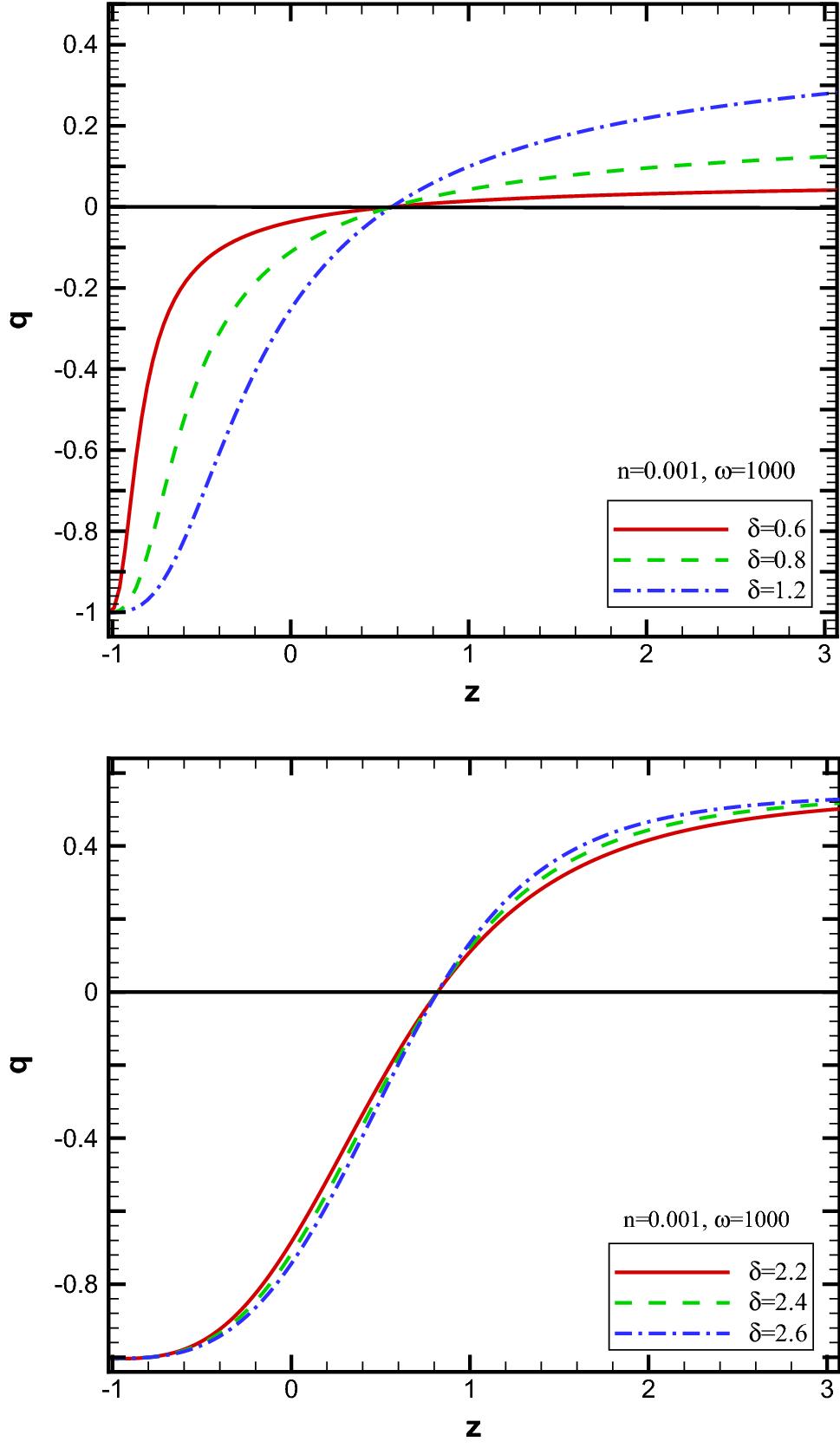 Tsallis holographic dark energy in the Brans–Dicke cosmology