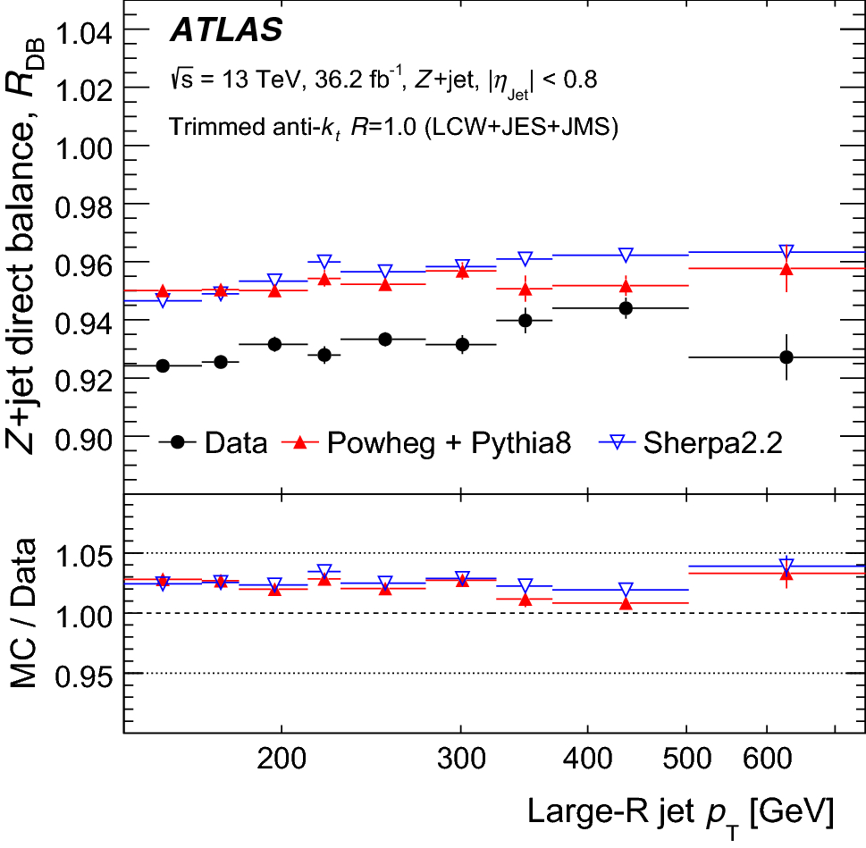 In situ calibration of large-radius jet energy and mass in