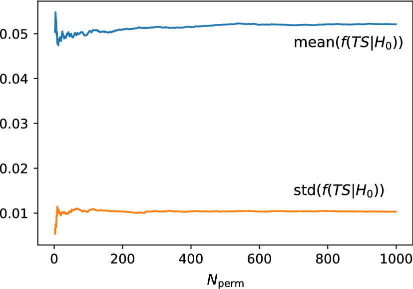Guiding new physics searches with unsupervised learning