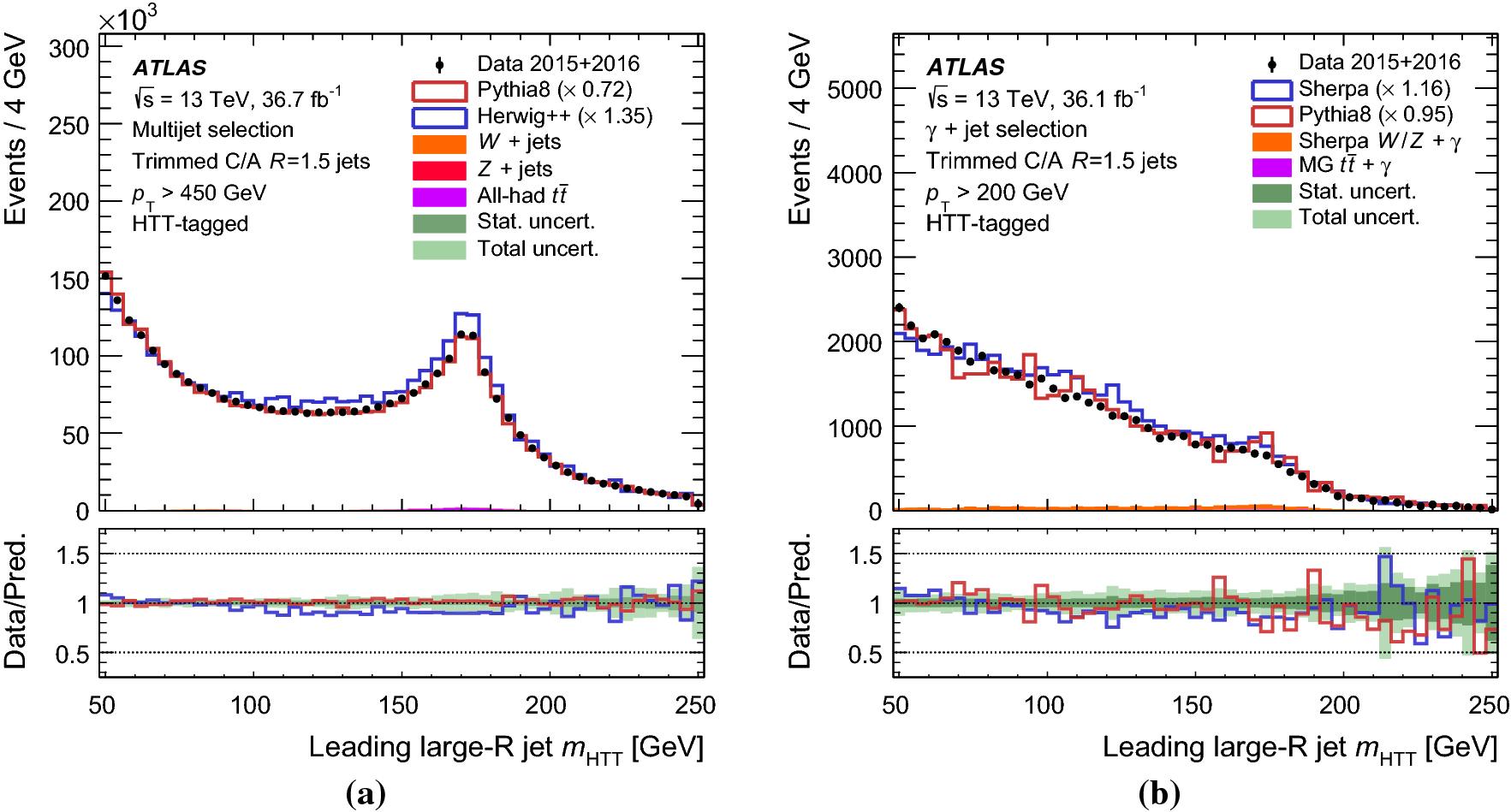 Performance of top-quark and [equation]-boson tagging with ATLAS in