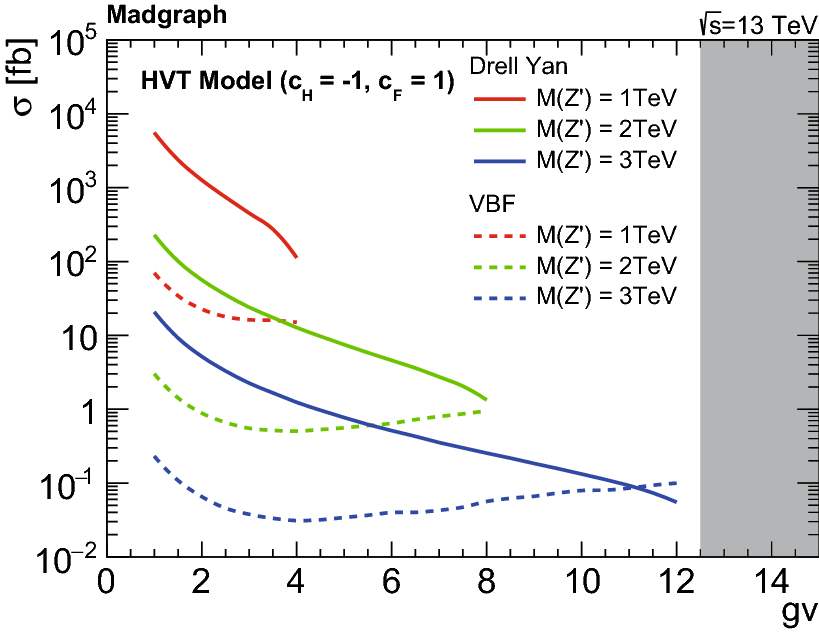 Exclusion of heavy, broad resonances from precise measurements of WZ