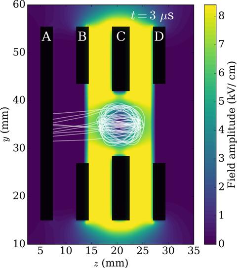 Experimental Progress In Positronium Laser Physics